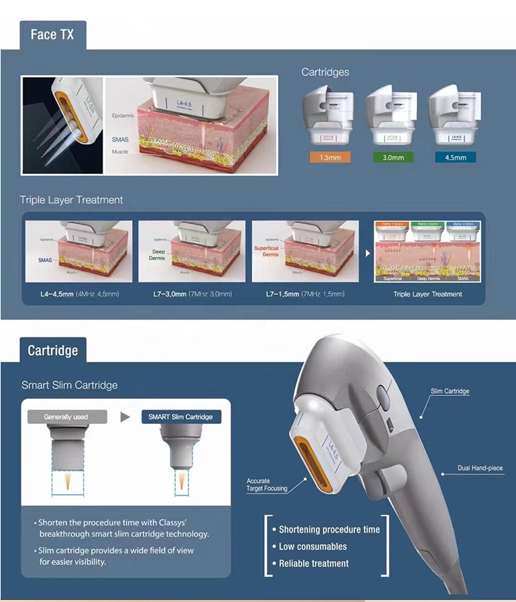 Non-invasive professional high intensity focused ultrasound medical antiwrinkle portable ultra former 3 handheld 7D hifu machine